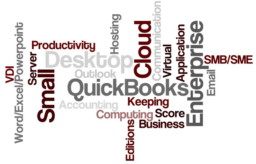 quickbooks-hosting-wordcloud